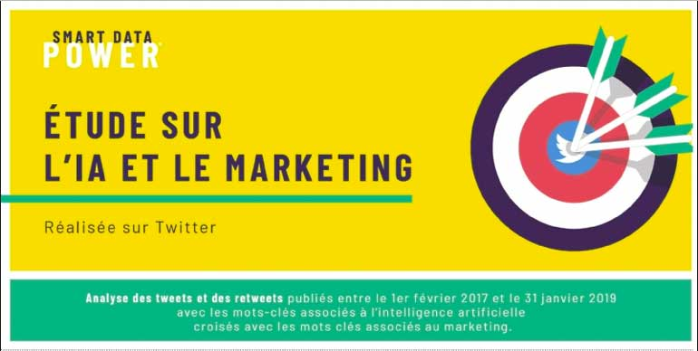 Infographie IA Marketing Intelligence artificielle
